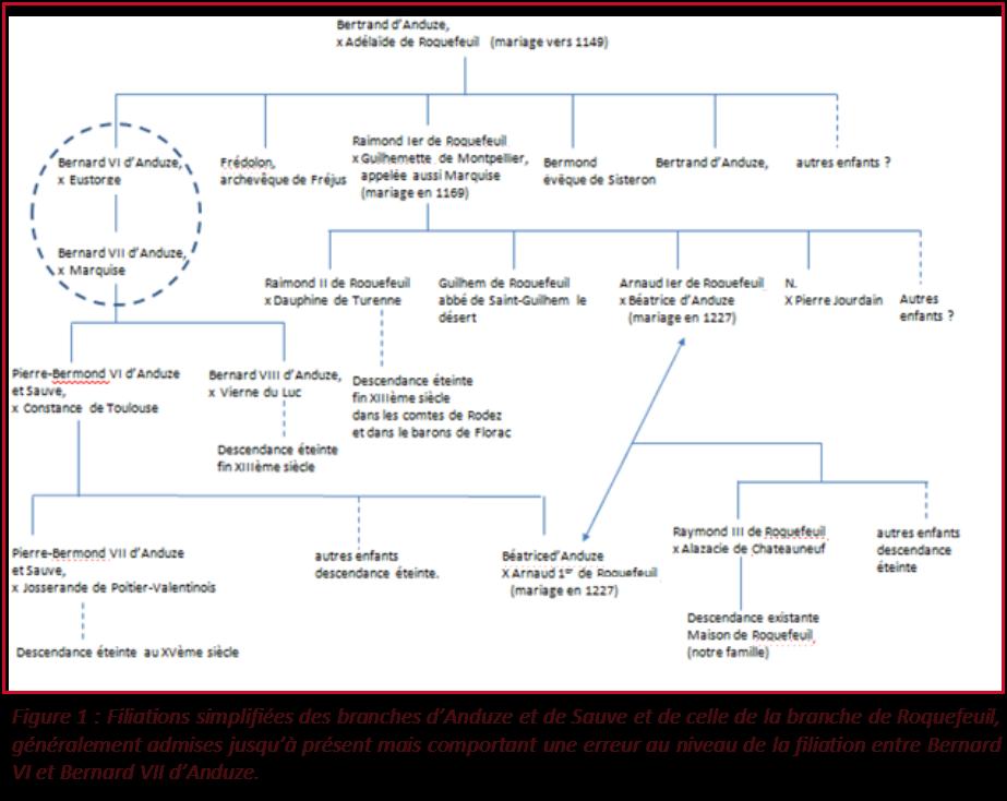 genealogie anduze-roquefeuil-1